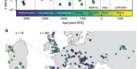 Nature Communications_DNA dei Sardi_Francesco Cucca